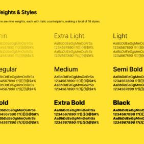 Das Typeface – Was Schriften mit Marken zu tun haben